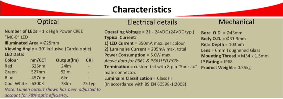 PX43 Characteristics