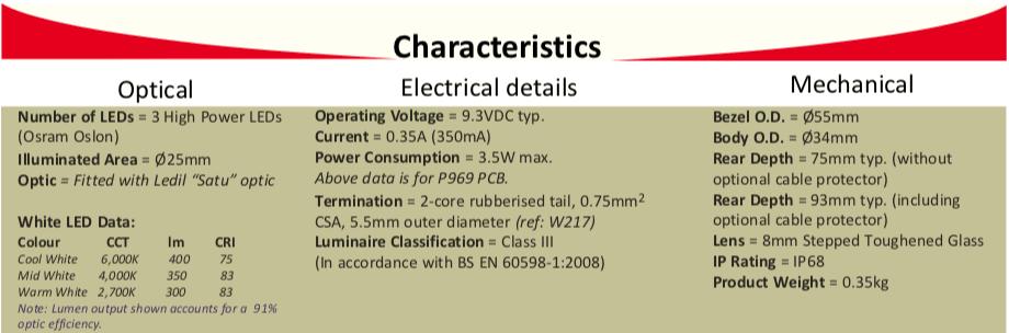 PX55 Characteristics