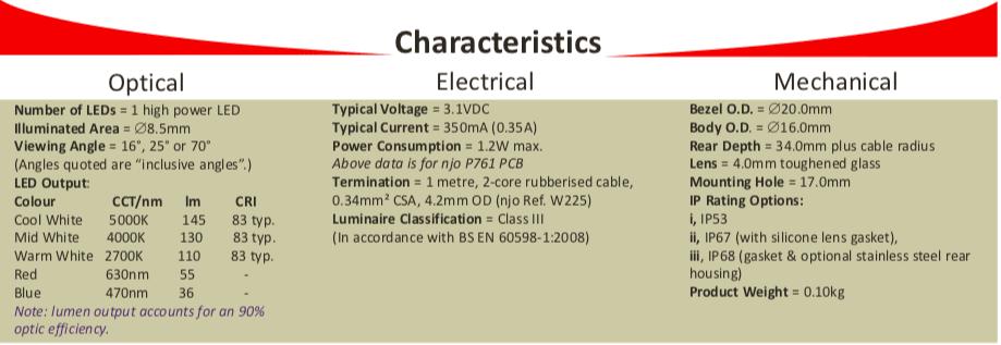 RLX20 Characteristics