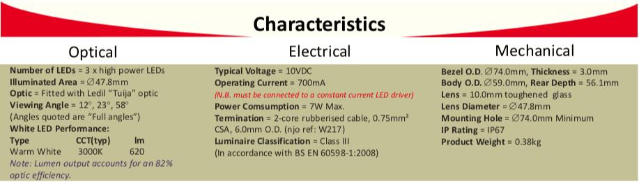RLX74 Characteristics