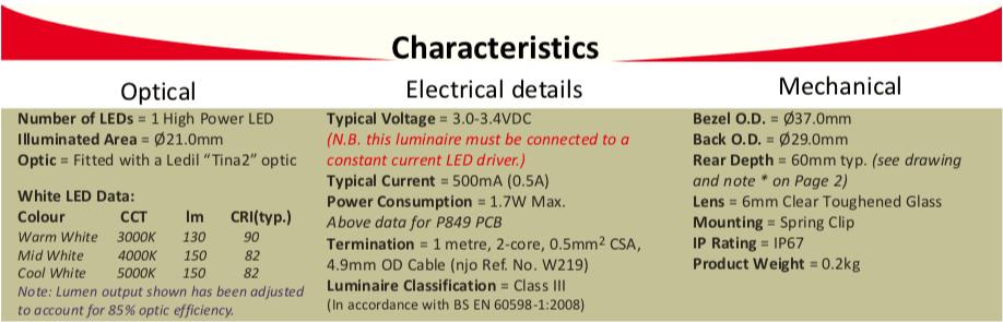 RXS37 Characteristics