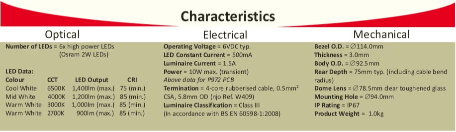 SKD114 Characteristics