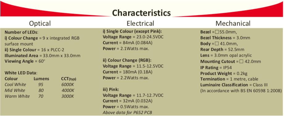 SQ55 - Characteristics
