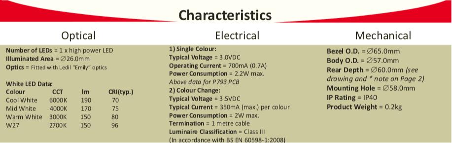 clx65a Characteristics