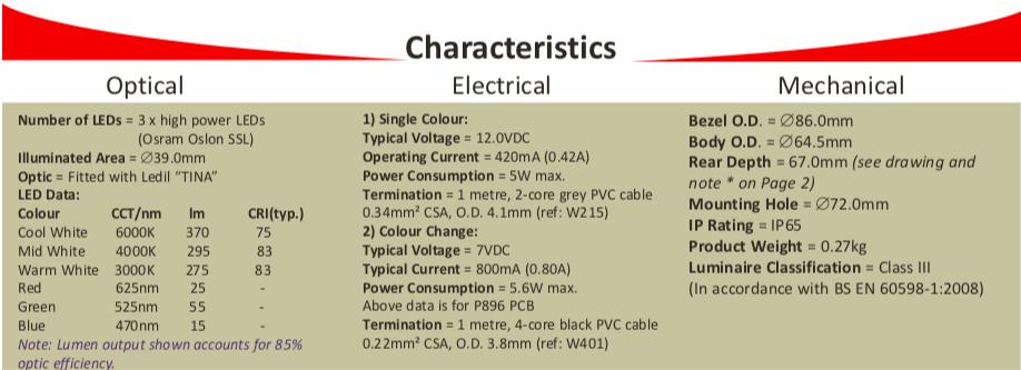 clx86 Characteristics