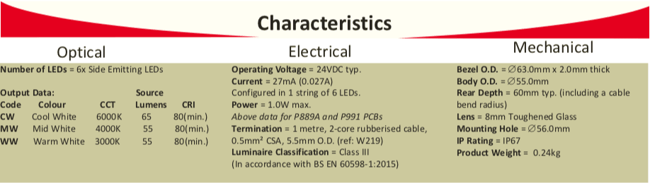 rls60 Characteristics